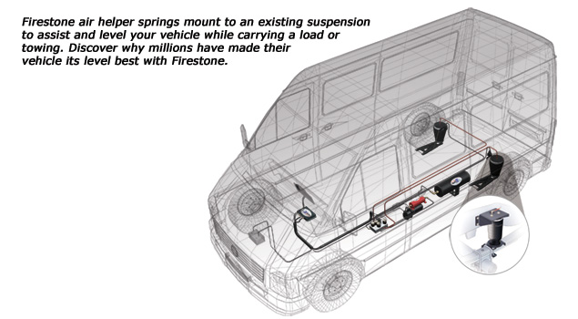 Sprinter with air ride spring system